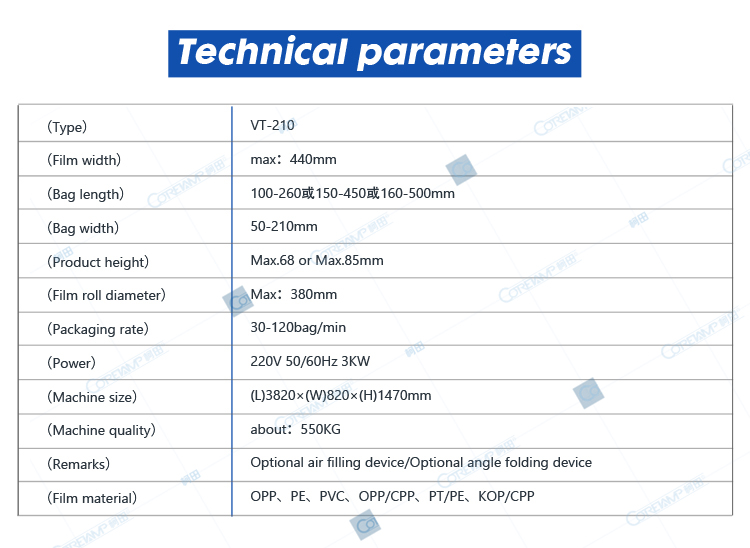 Technical parameters